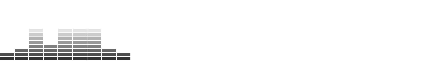 94.5 KULT